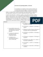 Punto de Encuentro y Desencuentro de La Psicología Jurídica y El Derecho