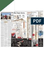 Infografia Rescate Mineros Chilenos