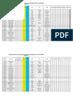 Risk Grading vs Preven Maint