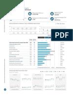 IDC - Cesar - Indice Departamental de Competitividad
