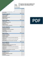 Lic_-Actuaría-Plan-de-Estudio.pdf