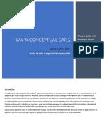 Mapa Conceptual Cap. 2