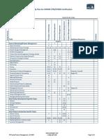 Pivotal PMs AIPMM Certification Study Plan 2010