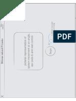 Wireframe (UX Design)