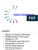 VoLE Overview