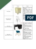 Furniture and Fixtures Detaila