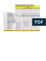 format Result analysis.xlsx