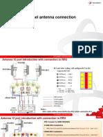 HLD Antenna Connection Update V2