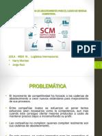 SCM Measures