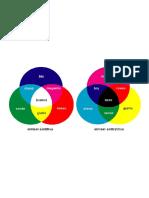 sintesi-colori