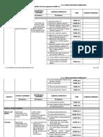 Math Grade 10 Curriculum Guide