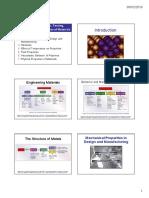 ch02_Materials in Manufacturing.pdf