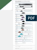 Cara Membuat Orde Sungai Menggunakan ArcGIS dari Data DEM – Gudangpedia.pdf