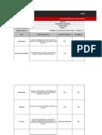 Carta Descriptiva Gestión Organizacional