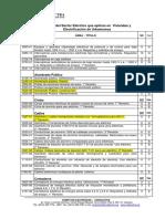 Normas Sector Electrico Vivienda y Urbanismo.pdf