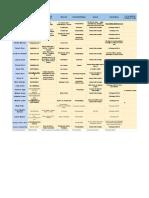 Red de Psicologxs: Arancel Diferenciado Para Estudiantes EPUSACH