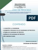 Diagrama de Proceso-material de Apoyo_2019