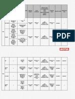Guía-Motul-Tracción-Integral-Volvo.pdf