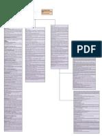 Niff.pdf