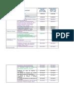 cronograma por  grupo  2019B- Cuidados básicos