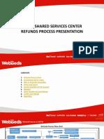 Refunds Presentation