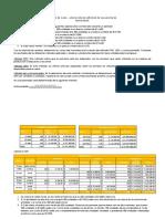 Aplicacion de Metodos Evaluacion de Inventarios