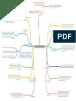 DOCUMENTOS_DOCTRINALES.pdf