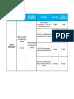 Cronograma Fase III Actividad 10