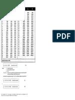 factores tablas