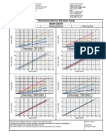 Tuthil Gear Pump Performance Curve