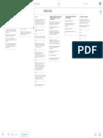 HISTORIA DE LA SALUD OCUPACIONAL COLOMBIA - MindMeister Mapa Mental.pdf