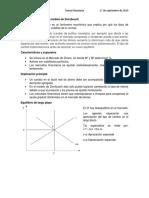 Efecto sobrerreacción Modelo de Dornbusch