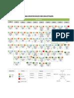 10-12-2014_Mapa_curricular_LILE.pdf