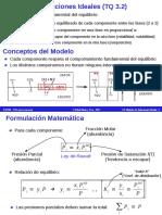 TQ_lec_3_2_soluciones_ideales