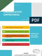 c02 - Unidad 1 - Empresas - Tipos de Empresas - Pn - Organizacion y Administracion - Vr 2019