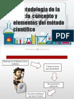 La_Metodologia_de_la_ciencia_concepto_y.pptx