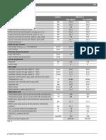 Bosch Gaz 4000 ZWA24-2A - Specificatii