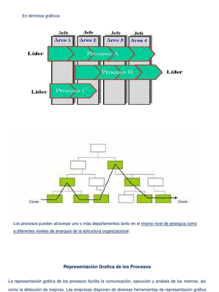Material Unidad 2 4 Lenguaje De Programación Informática