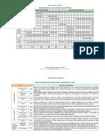 Cronograma Anual - EDUCACION FISICIA - 5° Básico