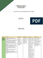 Matriz de Operaciones (Area de Habitaciones y Area de Lavanderia)