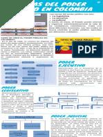 Infografia Ramas Del Poder Publico