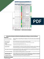 Planilla IPCR - Rev 01 - Modelo