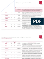 Ranking 2010 - Categor a 80-250 Empleados