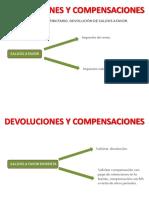 381489598-Evidencia-5-Cuadro-Comparativo-Comparaciones-Devoluciones.pptx