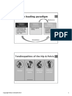 Grimaldi 2014_ Manual_understanding Tendinopathies of the Hip & Pelvis