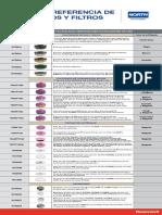 TABLA DE REFERENCIA DE CARTUCHOS Y FILTROS.pdf