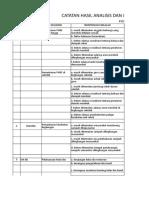 Form Identifiksi Kebutuhan Masy CP