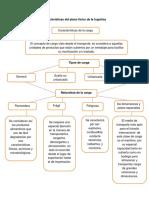 307284055-Caracteristicas-Del-Plano-Fisico-de-La-Logistica.docx
