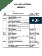 Evidencias Para El Cobro De Una Atención Médica.docx