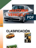 Anatomia Vehicular